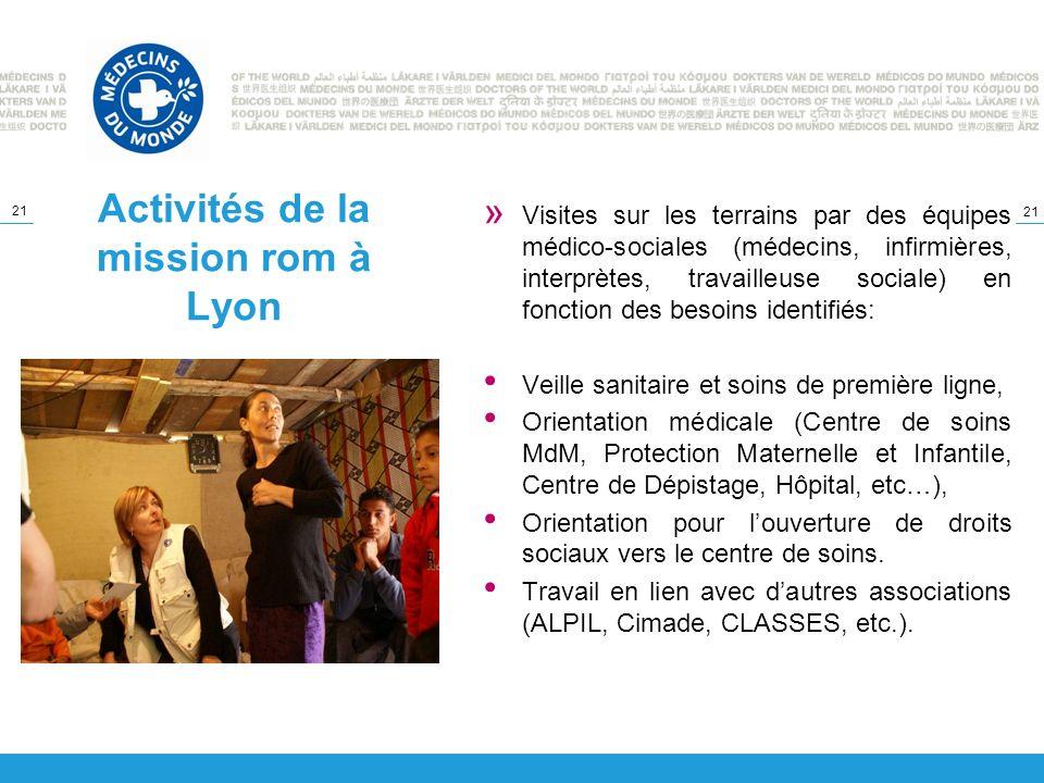 Activités de la mission rom à Lyon
