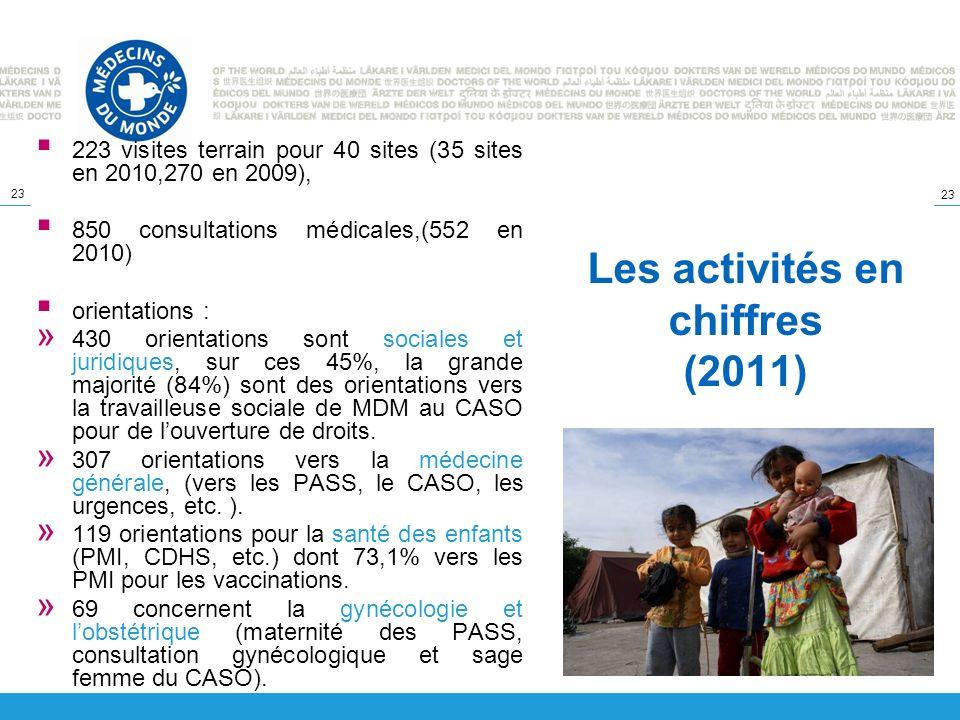 Les activités en chiffres (2011)