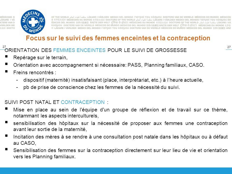 Focus sur le suivi des femmes enceintes et la contraception