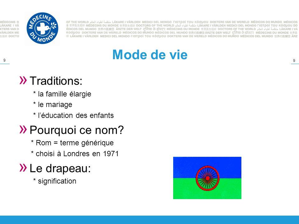Mode de vie Traditions: Pourquoi ce nom Le drapeau:
