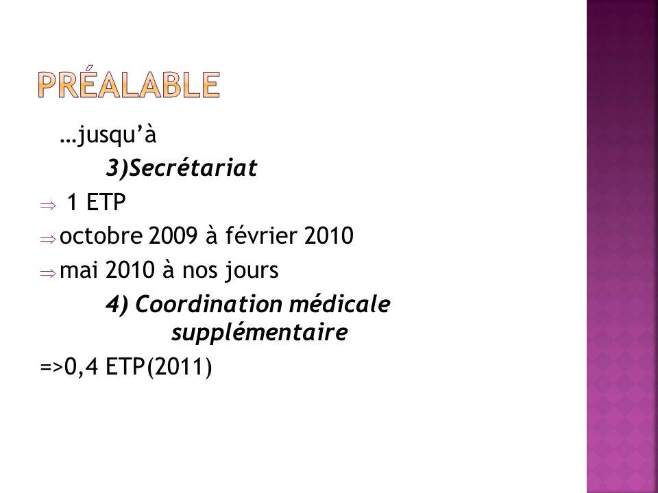 Préalable …jusqu'à 3)Secrétariat 1 ETP octobre 2009 à février 2010