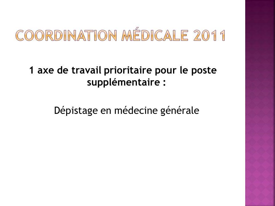 Coordination médicale 2011
