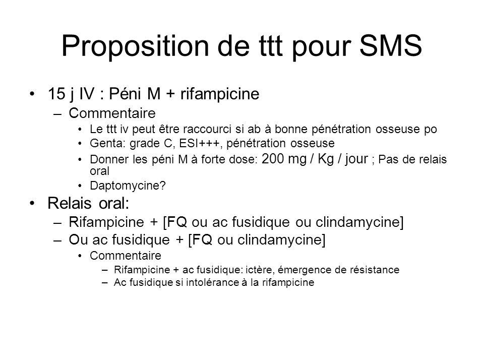Proposition de ttt pour SMS