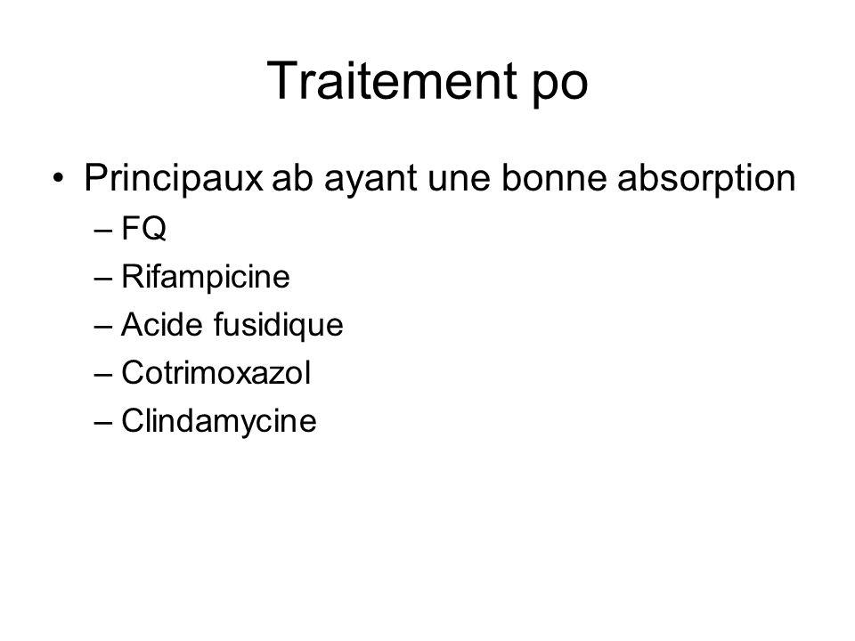 Traitement po Principaux ab ayant une bonne absorption FQ Rifampicine