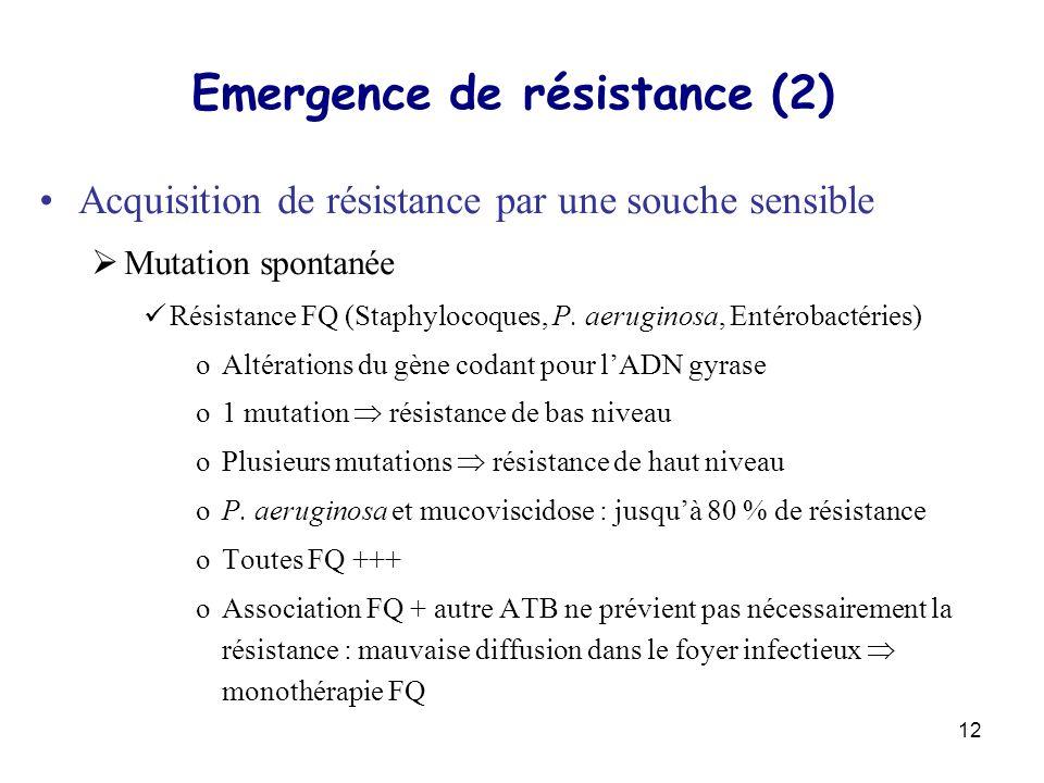 Emergence de résistance (2)