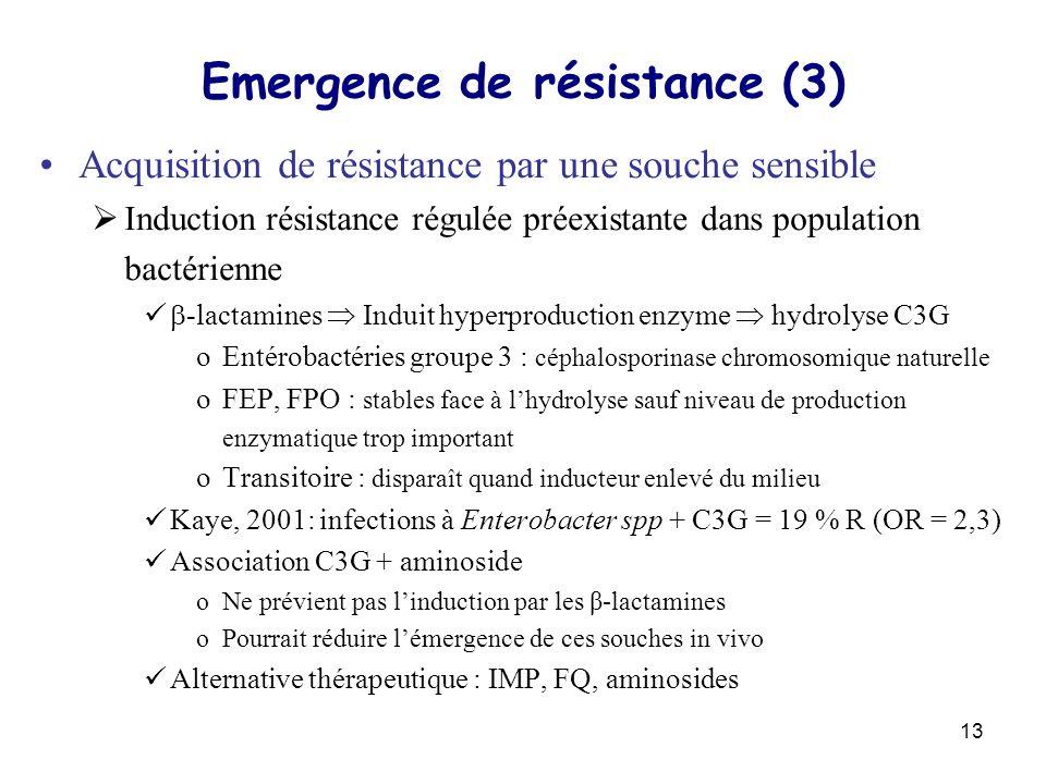 Emergence de résistance (3)