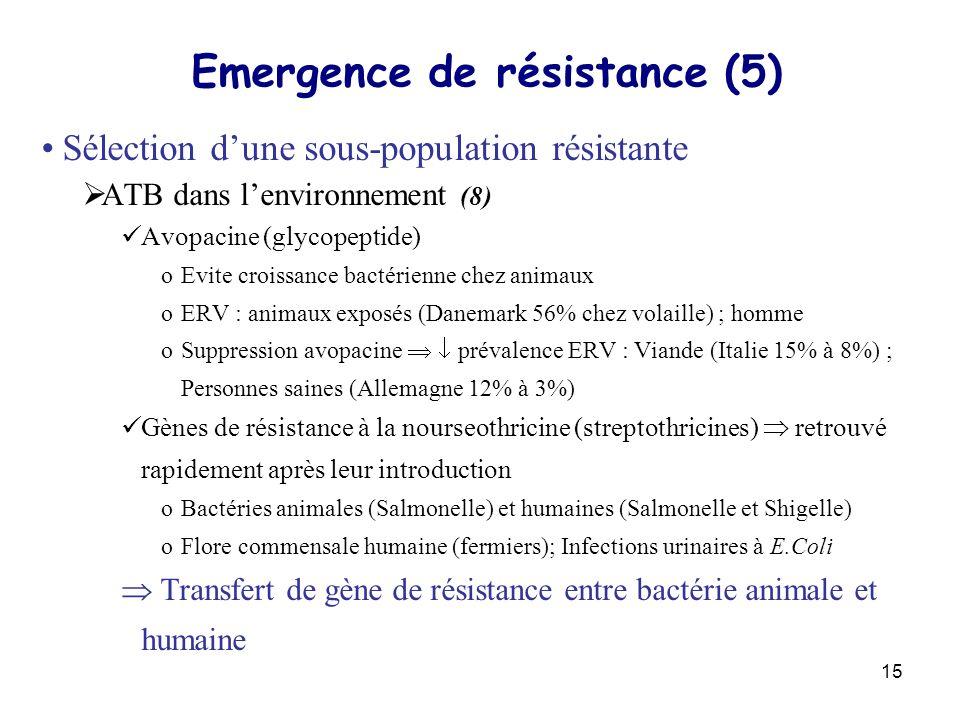 Emergence de résistance (5)