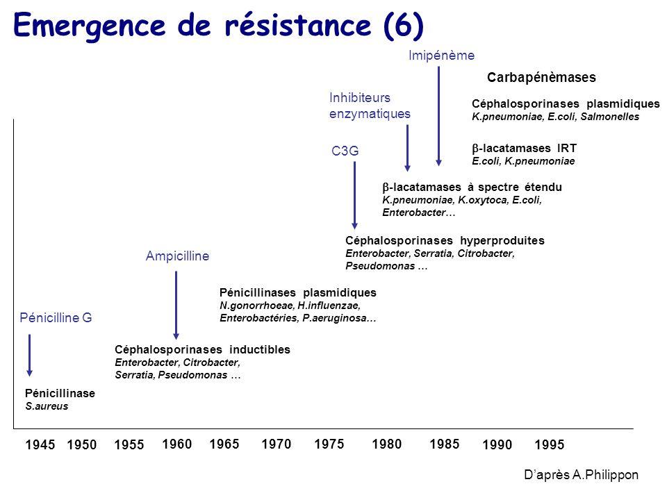 Emergence de résistance (6)