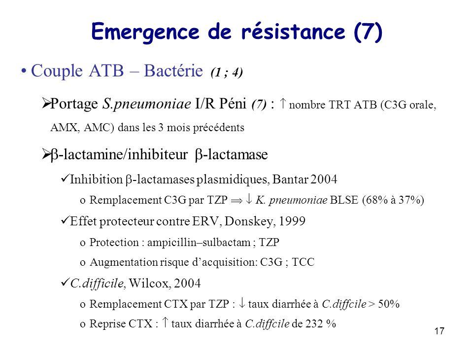 Emergence de résistance (7)
