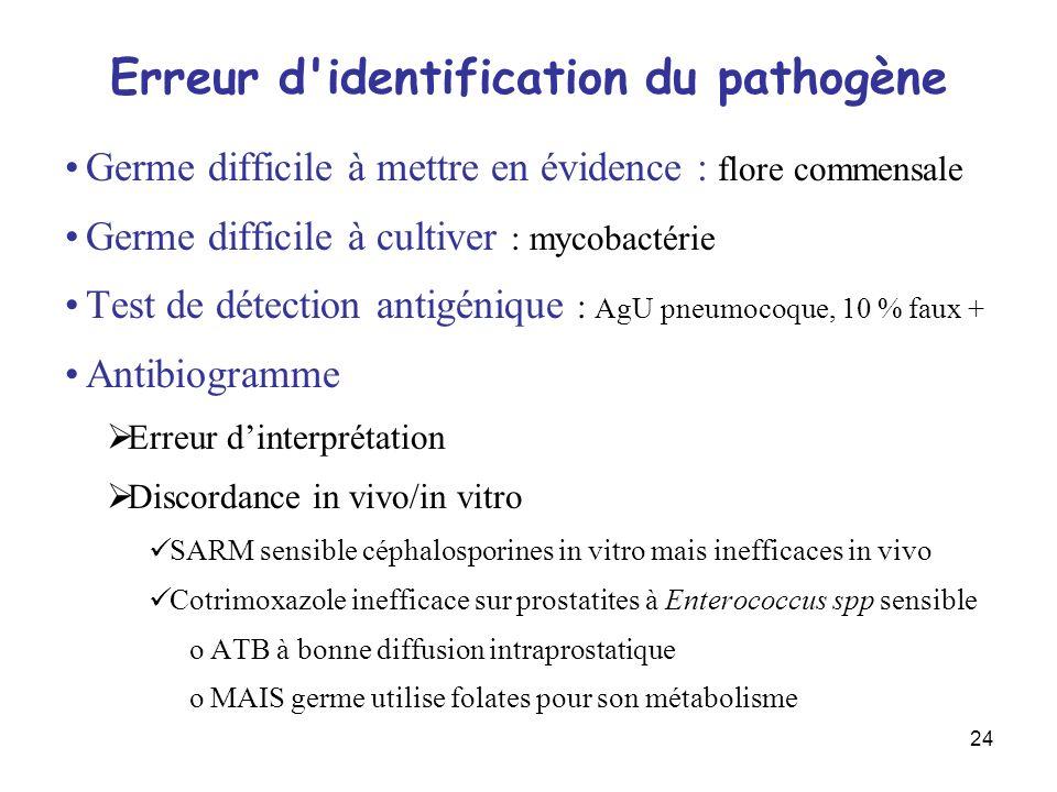 Erreur d identification du pathogène