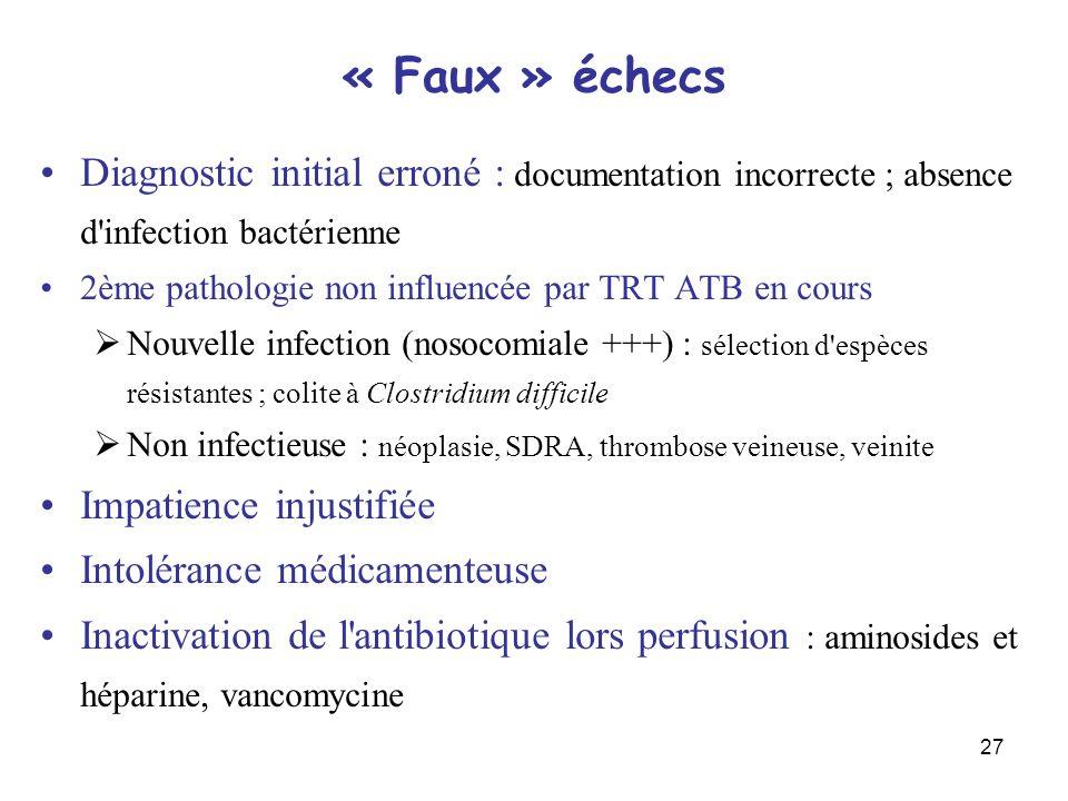 « Faux » échecsDiagnostic initial erroné : documentation incorrecte ; absence d infection bactérienne.