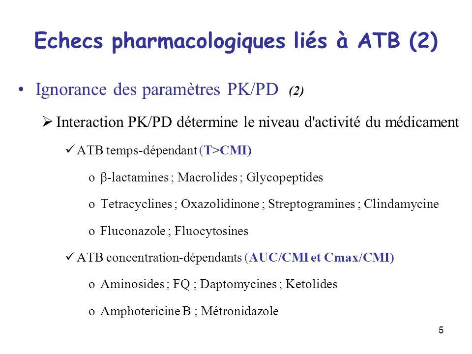 Echecs pharmacologiques liés à ATB (2)