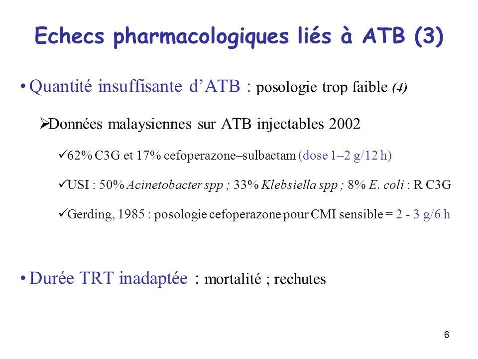 Echecs pharmacologiques liés à ATB (3)