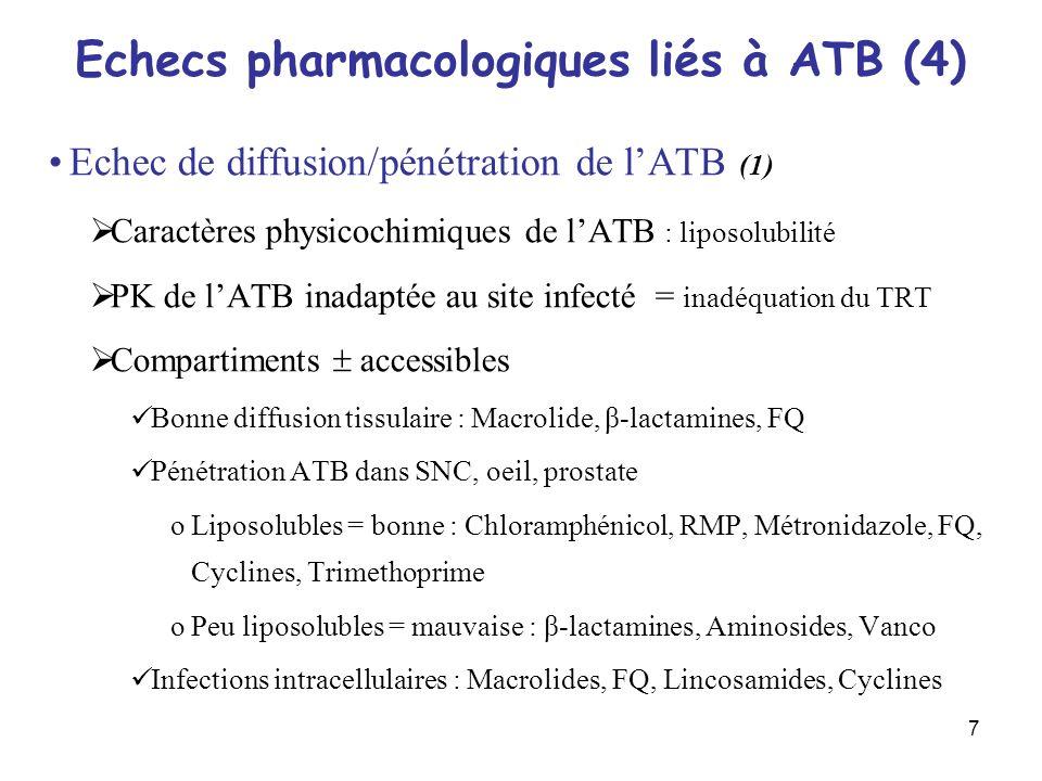 Echecs pharmacologiques liés à ATB (4)