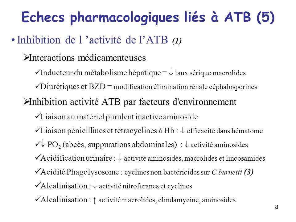 Echecs pharmacologiques liés à ATB (5)
