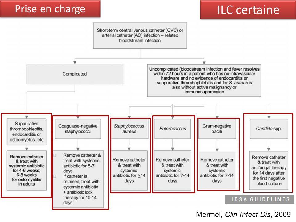 Prise en charge ILC certaine Mermel, Clin Infect Dis, 2009