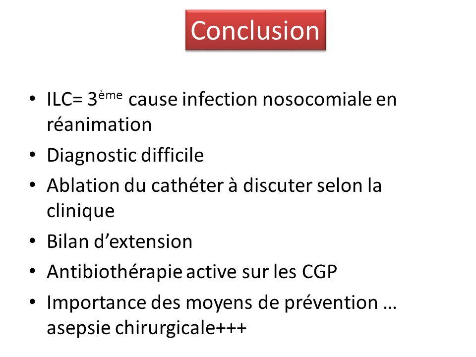 Conclusion ILC= 3ème cause infection nosocomiale en réanimation