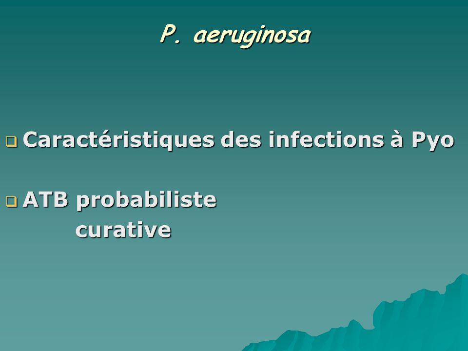 P. aeruginosa Caractéristiques des infections à Pyo ATB probabiliste