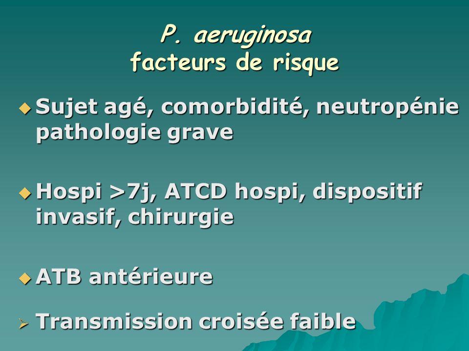 P. aeruginosa facteurs de risque