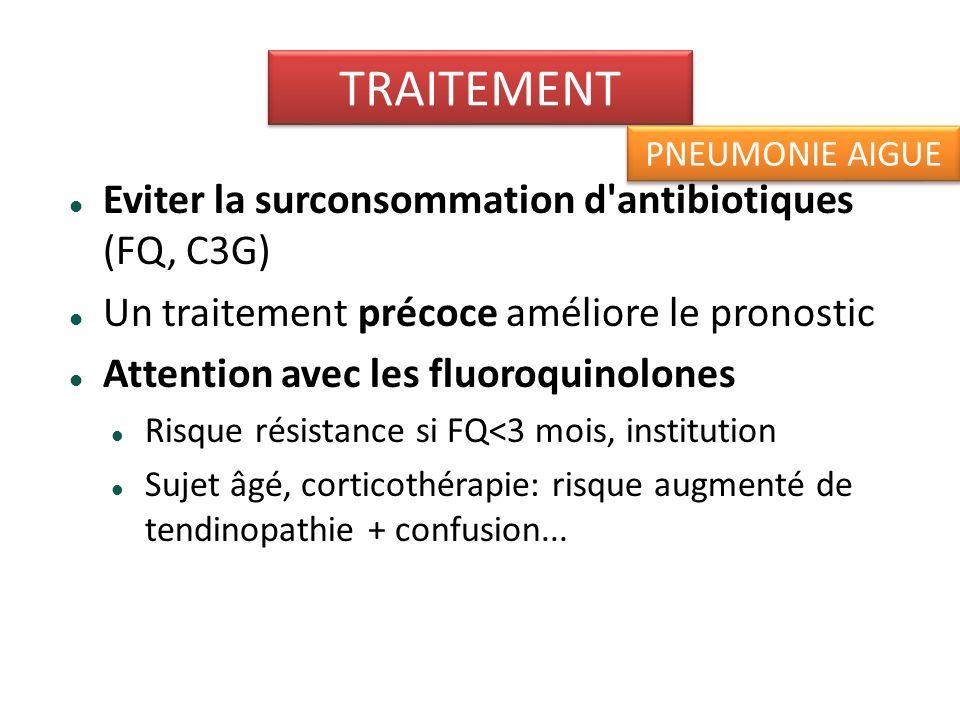 TRAITEMENT Eviter la surconsommation d antibiotiques (FQ, C3G)