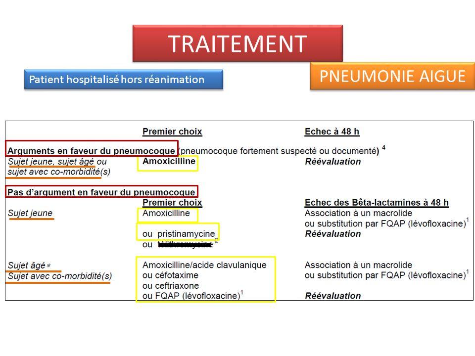 TRAITEMENT PNEUMONIE AIGUE Patient hospitalisé hors réanimation