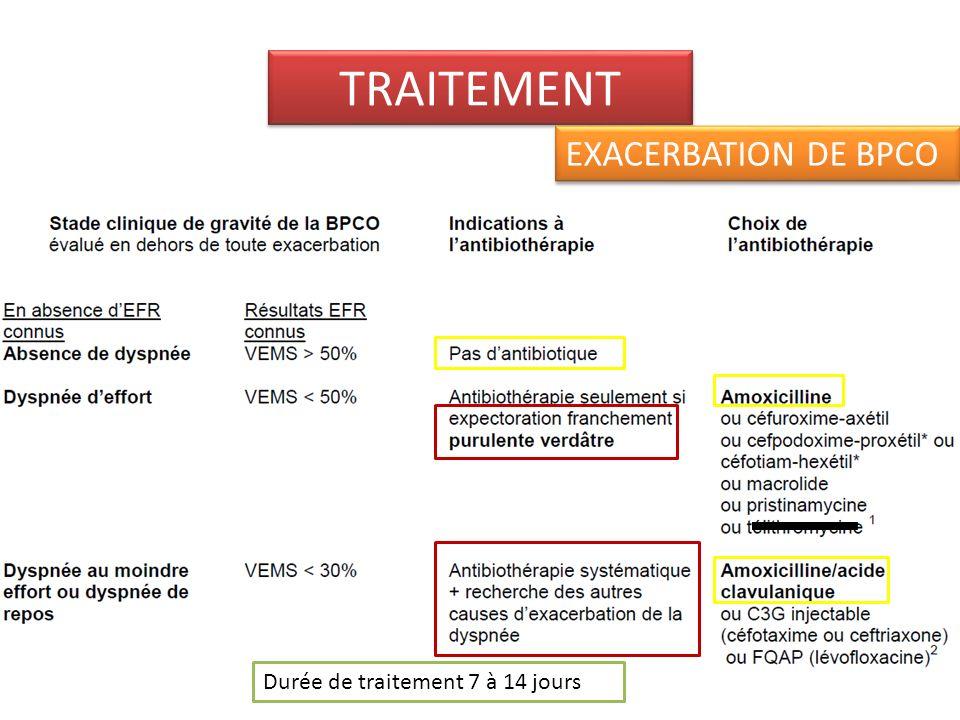 TRAITEMENT EXACERBATION DE BPCO Durée de traitement 7 à 14 jours
