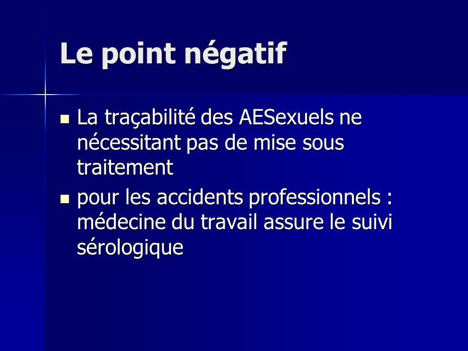 Le point négatifLa traçabilité des AESexuels ne nécessitant pas de mise sous traitement.