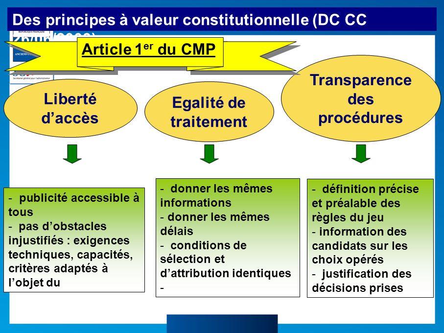 Transparence des procédures
