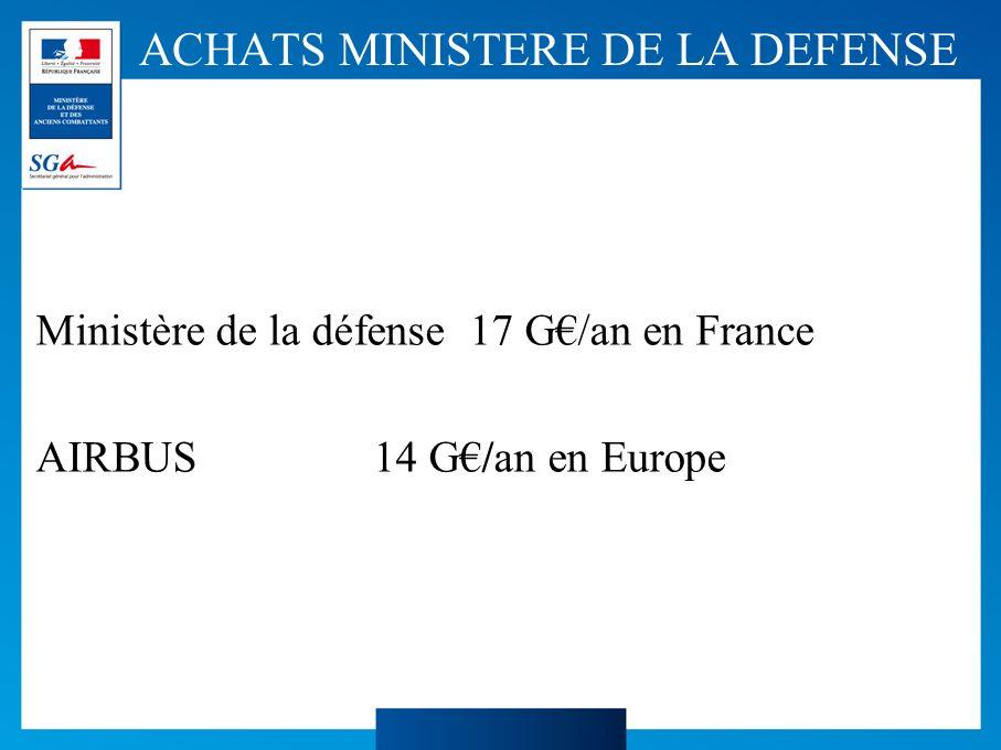 ACHATS MINISTERE DE LA DEFENSE