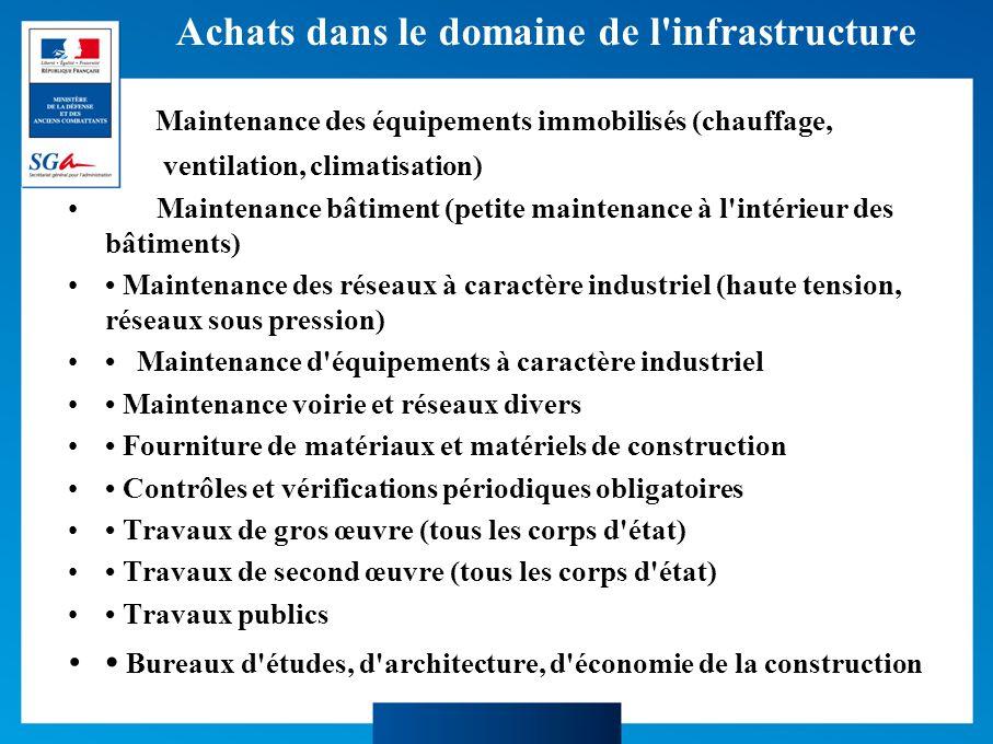 Achats dans le domaine de l infrastructure