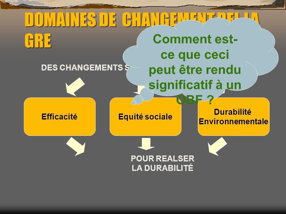 DOMAINES DE CHANGEMENT DEL LA GRE
