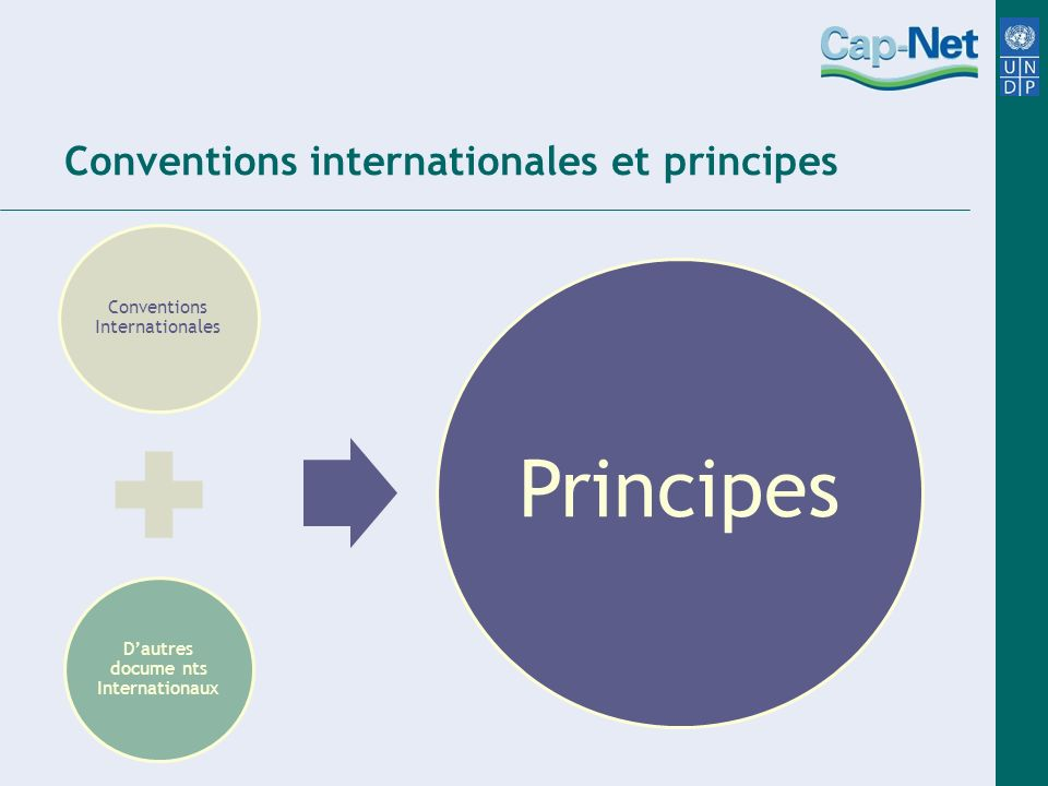 Conventions internationales et principes