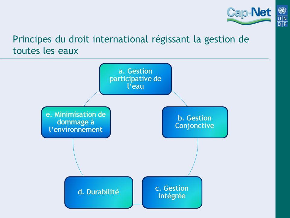 Principes du droit international régissant la gestion de toutes les eaux