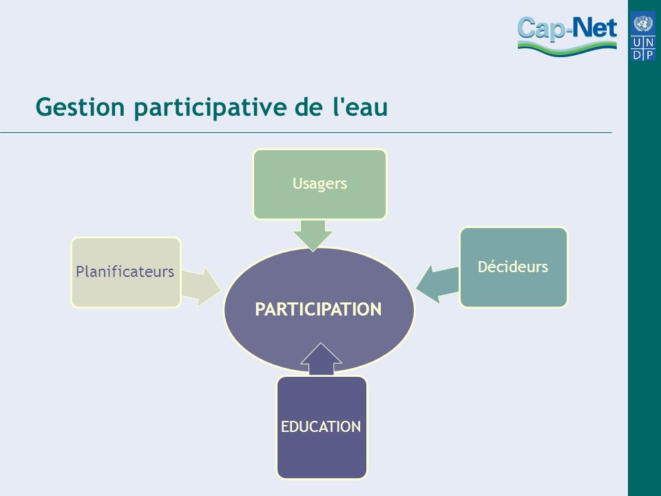 Gestion participative de l eau