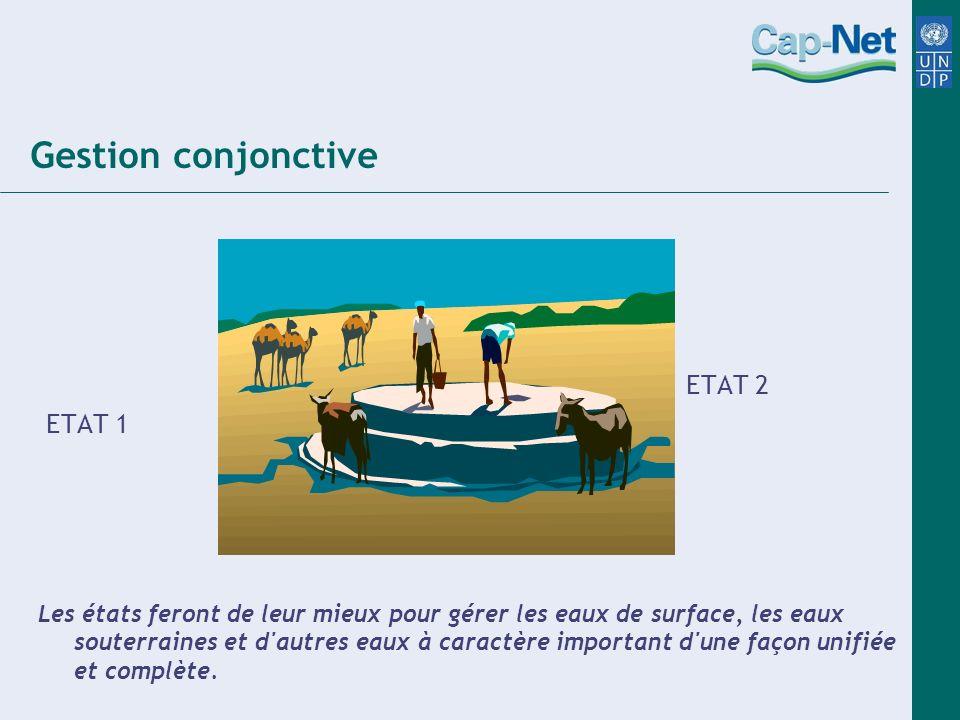Gestion conjonctive ETAT 2 ETAT 1
