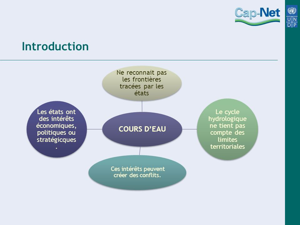 Introduction COURS D'EAU