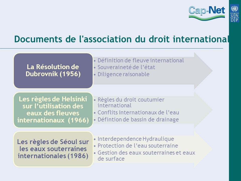 Documents de l association du droit international