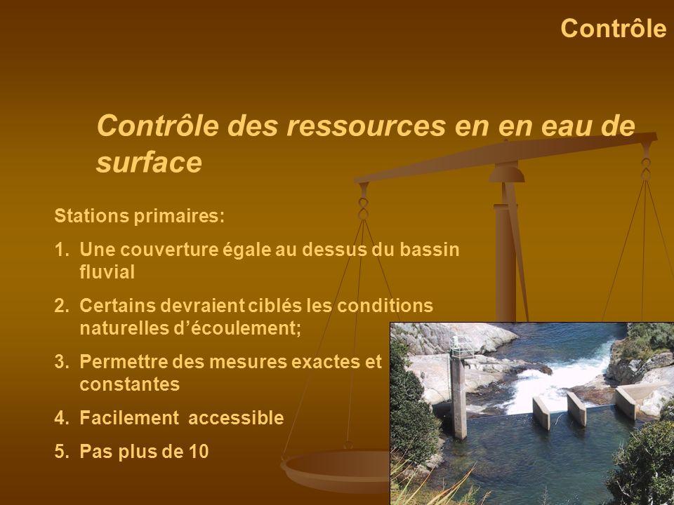 Contrôle des ressources en en eau de surface