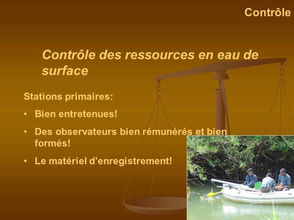 Contrôle des ressources en eau de surface