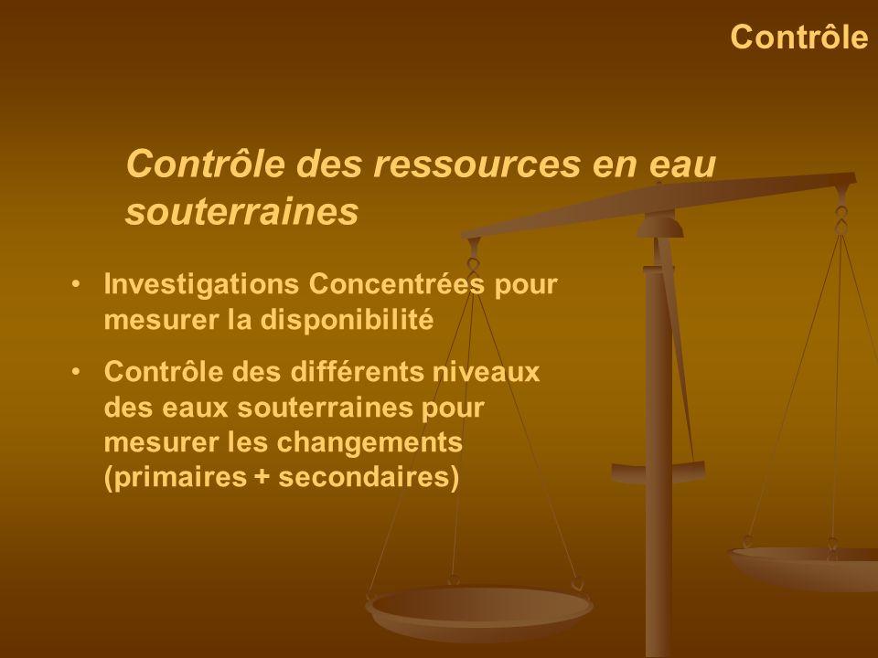 Contrôle des ressources en eau souterraines