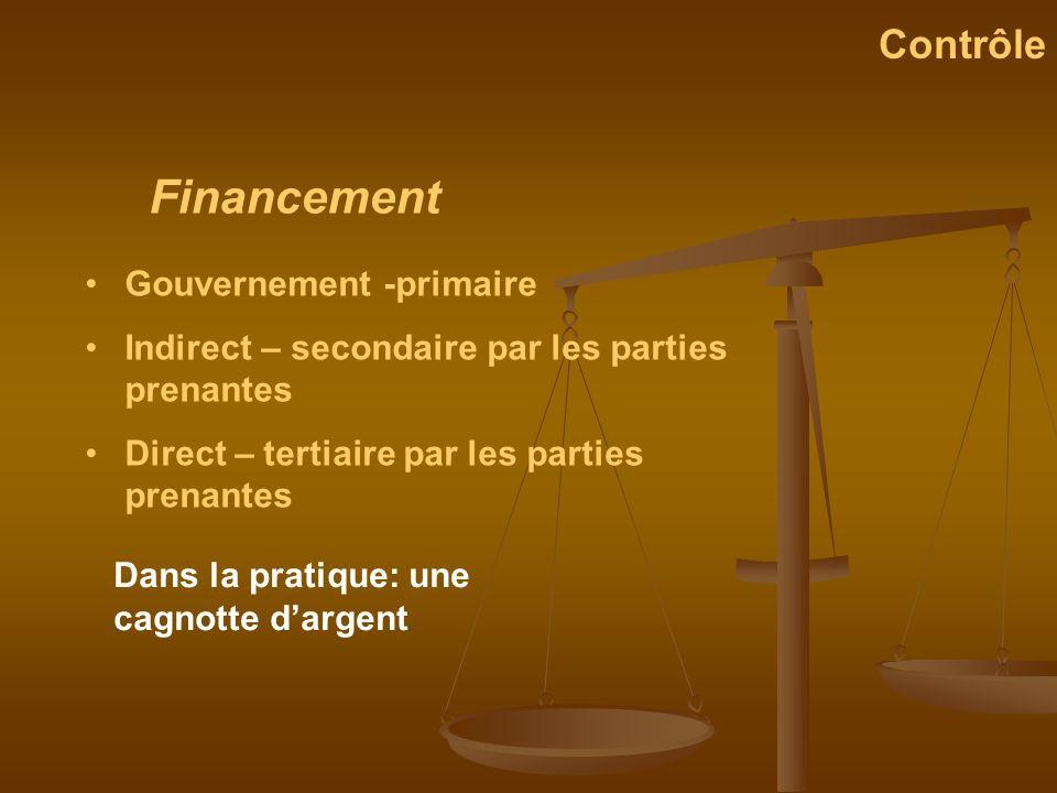 Financement Contrôle Gouvernement -primaire