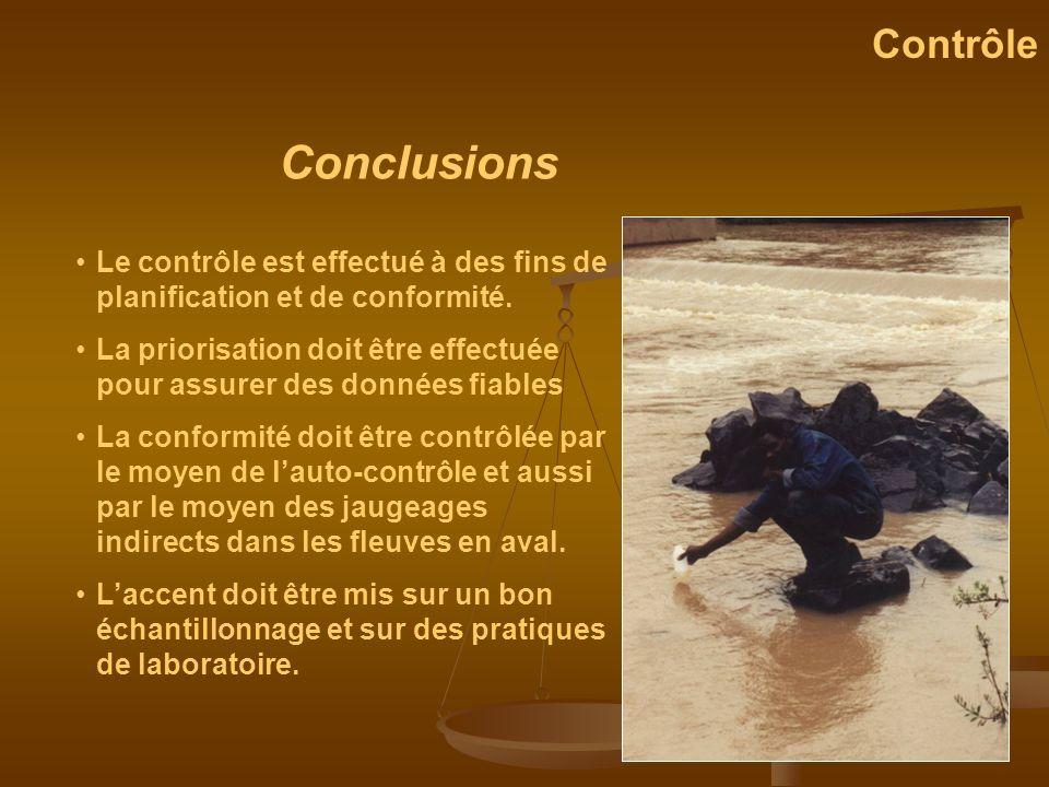 Contrôle Conclusions. Le contrôle est effectué à des fins de planification et de conformité.