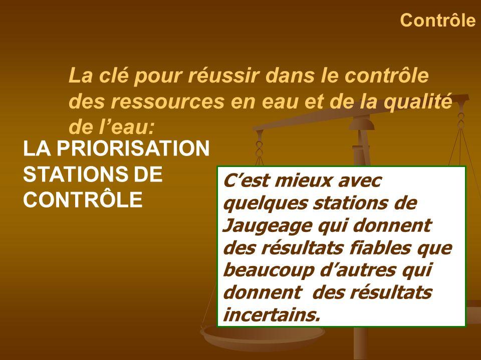 LA PRIORISATION STATIONS DE CONTRÔLE
