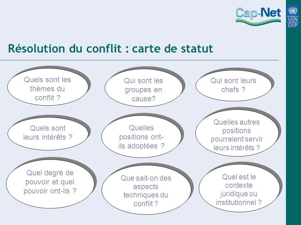 Résolution du conflit : carte de statut