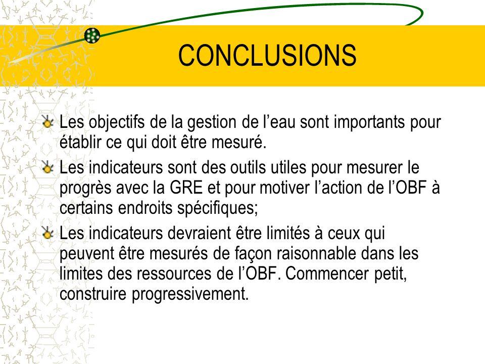 CONCLUSIONS Les objectifs de la gestion de l'eau sont importants pour établir ce qui doit être mesuré.