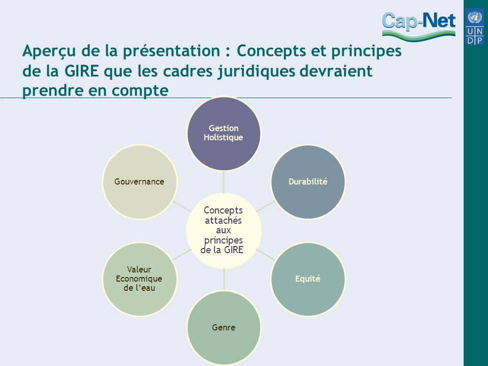 Aperçu de la présentation : Concepts et principes de la GIRE que les cadres juridiques devraient prendre en compte