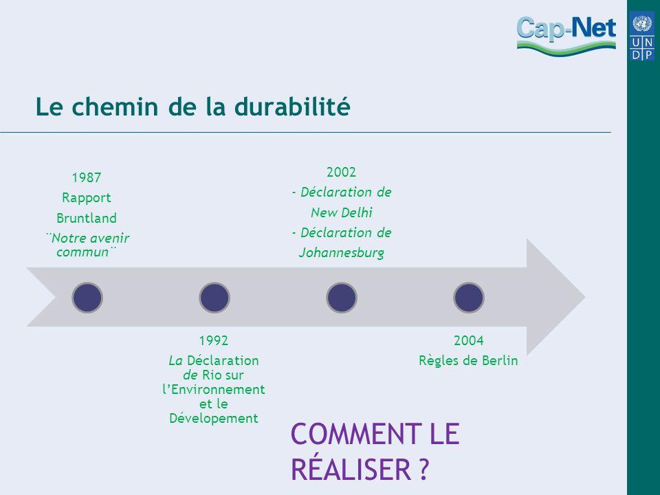 Le chemin de la durabilité