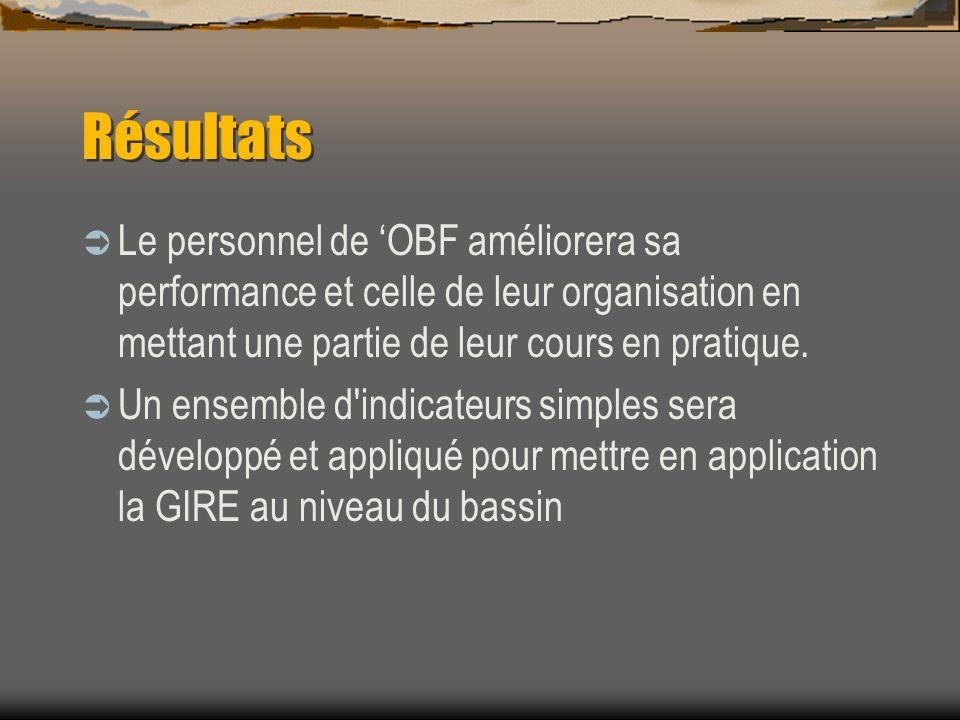 Résultats Le personnel de 'OBF améliorera sa performance et celle de leur organisation en mettant une partie de leur cours en pratique.