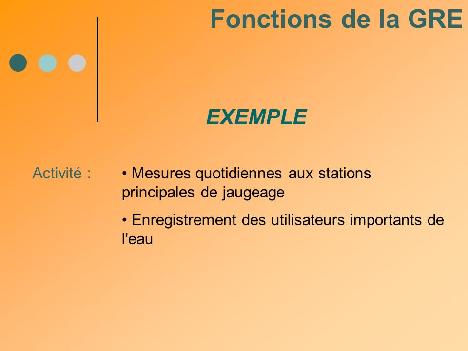 Fonctions de la GRE EXEMPLE Activité :
