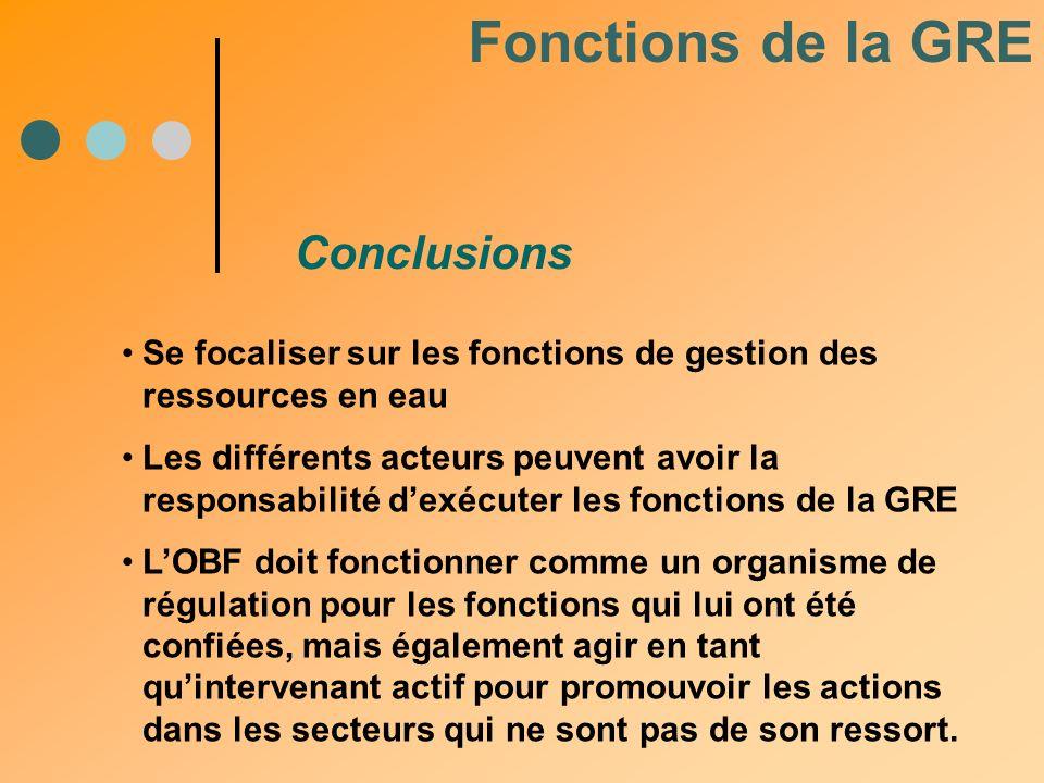 Fonctions de la GRE Conclusions